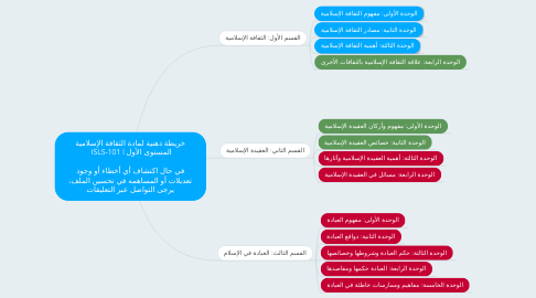 Mind Map: خريطة ذهنية لمادة الثقافة الإسلامية المستوى الأول | ISLS-101   في حال اكتشاف أي أخطاء أو وجود تعديلات أو المساهمه في تحسين الملف، يرجى التواصل عبر التعليقات