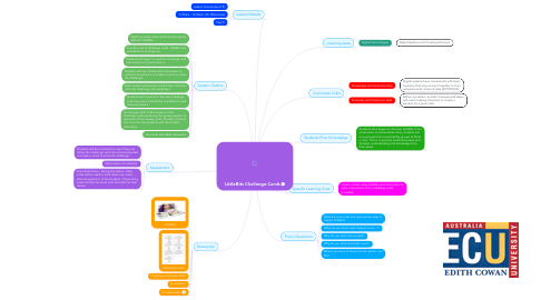 Mind Map: LittleBits Challenge Cards