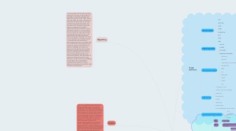 Mind Map: 2.4 planning