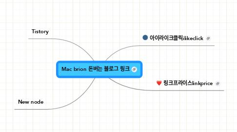 Mind Map: Mac brion 돈버는 블로그 링크