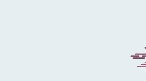 Mind Map: Berty Albrecht