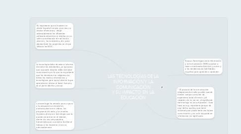 Mind Map: LAS TECNOLOGÍAS DE LA INFORMACIÓN Y LA COMUNICACIÓN Y SU IMPACTO EN LA EDUCACIÓN