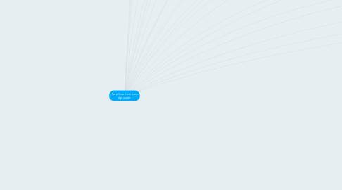 Mind Map: Teste Visto Americano Aprovado