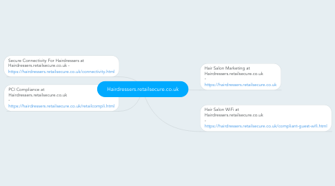 Mind Map: Hairdressers.retailsecure.co.uk