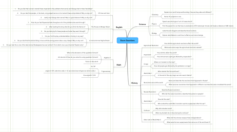 Mind Map: Exam Questions