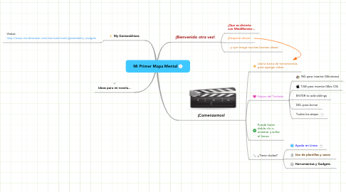 Mind Map: Mi Primer Mapa Mental