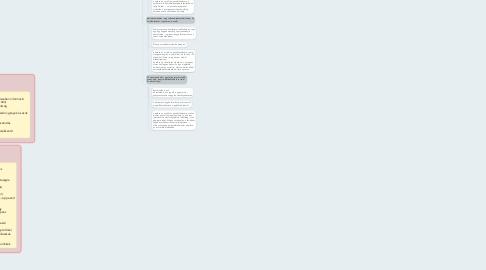 Mind Map: Utazási iroda és szálloda összehasonlítása