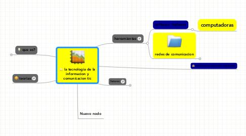 Mind Map: la tecnologia de lainformacion ycomunicacion tic