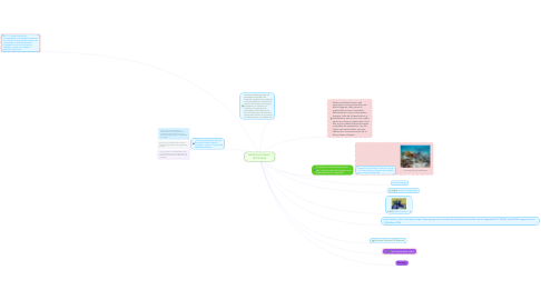 Mind Map: ARENAS NATURALES  PROTEGIDAS