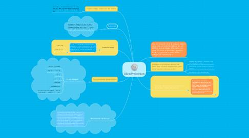 Mind Map: Obras Preliminares