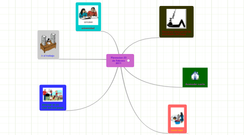 Mind Map: Planeacion 23 de Febrero 2011
