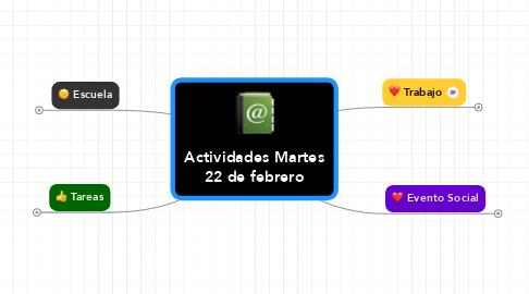 Mind Map: Actividades Martes 22 de febrero