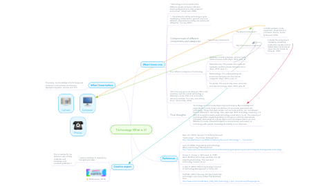 Mind Map: Technology: What is it?