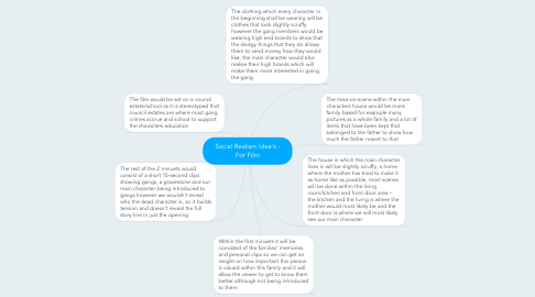 Mind Map: Social Realism Idea's - For Film