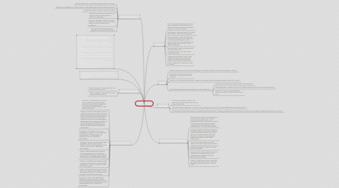 Mind Map: Romanticism