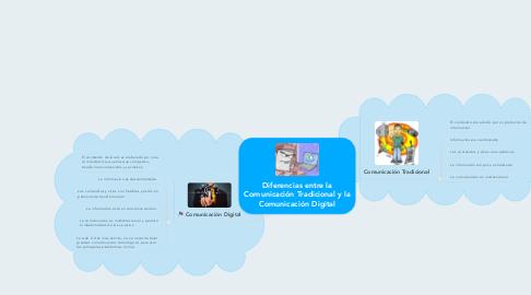 Mind Map: Diferencias entre la Comunicación Tradicional y la Comunicación Digital