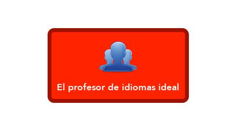 Mind Map: El profesor de idiomas ideal