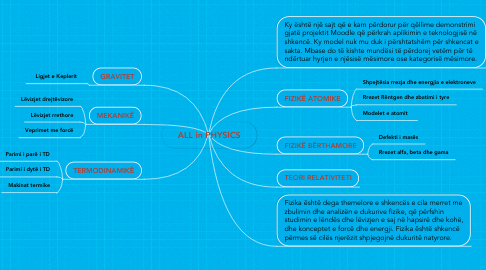 Mind Map: ALL in PHYSICS