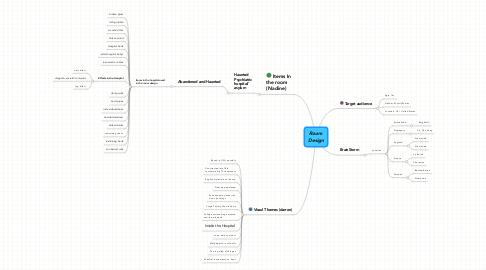 Mind Map: Room Design