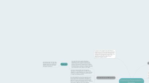 Mind Map: Arquitectura Paleo-cristiana y  Bizantina.