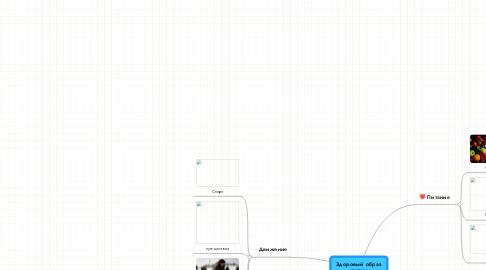 Mind Map: Здоровый образ жизни (интеллект-карта)