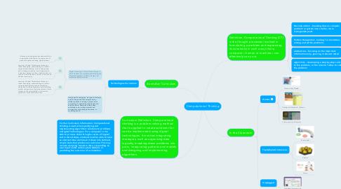 Mind Map: Computational Thinking