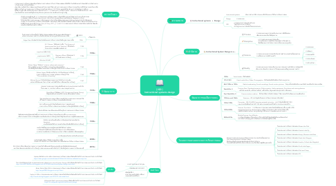 Mind Map: [ ISD ] Instructional systems design