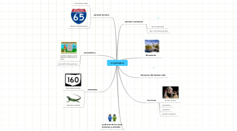 Mind Map: era geologicas
