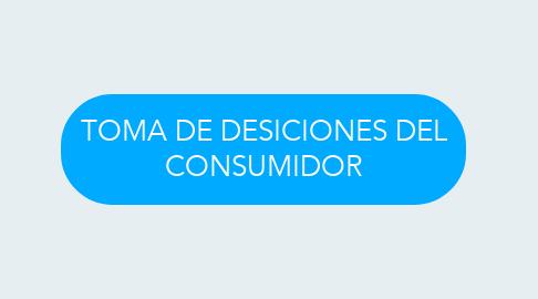 Mind Map: TOMA DE DESICIONES DEL CONSUMIDOR