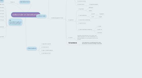 Mind Map: welbevinden en betrokkenhied