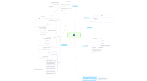Mind Map: Young AFCEA Breaking China