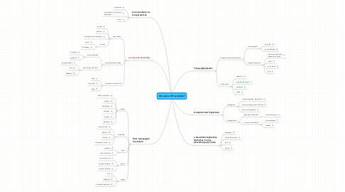 Mind Map: Mire jók az IKT-eszközök?