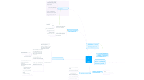Mind Map: Medidas de regulacion y restriccion No-Arancelarias.