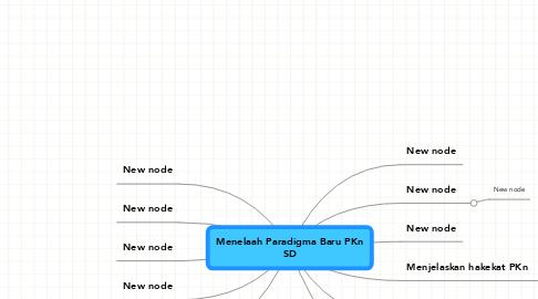 Mind Map: Menelaah Paradigma Baru PKn SD