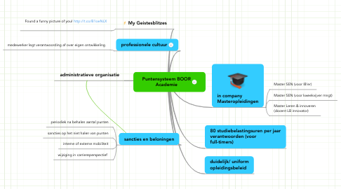 Mind Map: Puntensysteem BOOR Academie