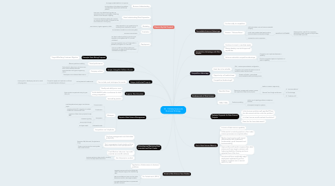 Mind Map: Ch. 13 Data Science & Business Strategy