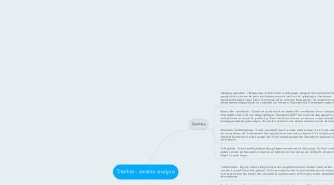 Mind Map: Sterkte - zwakte analyse