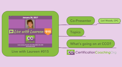 Mind Map: Live with Laureen #015