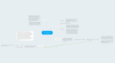 Mind Map: Factors that impact Development