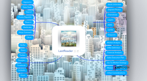 Mind Map: LastReader