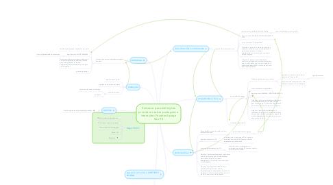 Mind Map: Estrutura para definições prioritárias sobre postagens e interações Facebook page Vox 90