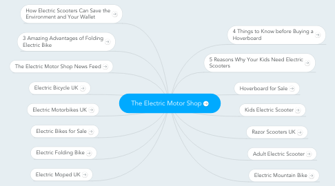 Mind Map: The Electric Motor Shop