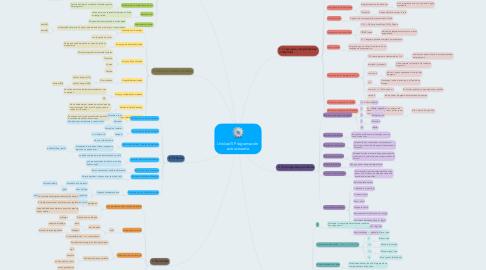 Mind Map: Unidad 5 Programación estructurada