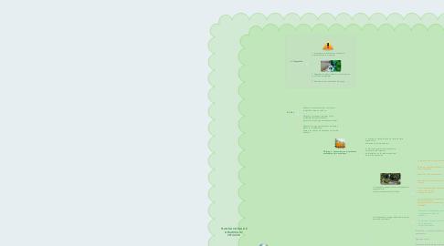 Mind Map: PLAN NACIONAL DE DESARROLLO 2014-2018
