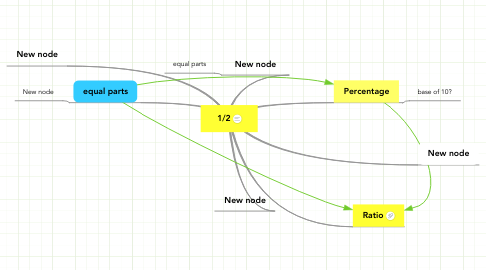 Mind Map: 1/2