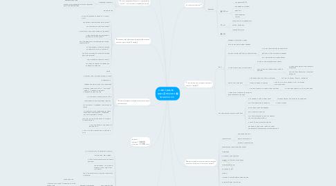Mind Map: павел раков курс-Девушка на миллион