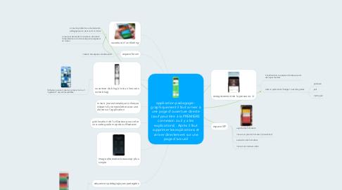 Mind Map: application padagogie : graphiquement il faut arriver à une page d'ouverture directe (sauf peut être à la PREMIERE connexion ou il y a les explications) . Après il faut supprimer les explications et arriver directement sur une page d'accueil