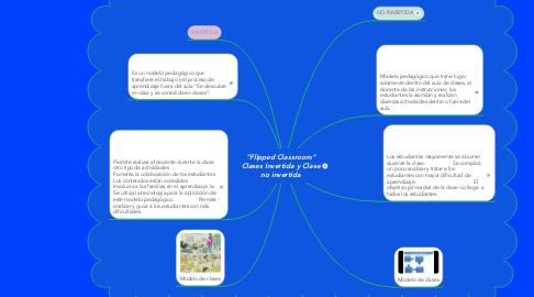 "Mind Map: ""Flipped Classroom"" Clases Invertida y Clase no invertida"