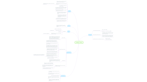 Mind Map: Helling v. Carey