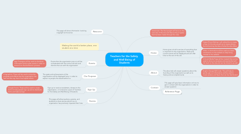Mind Map: Teachers for the Safety  and Well Being of Students
